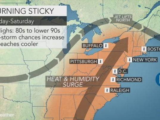 Independence Day weekend weather