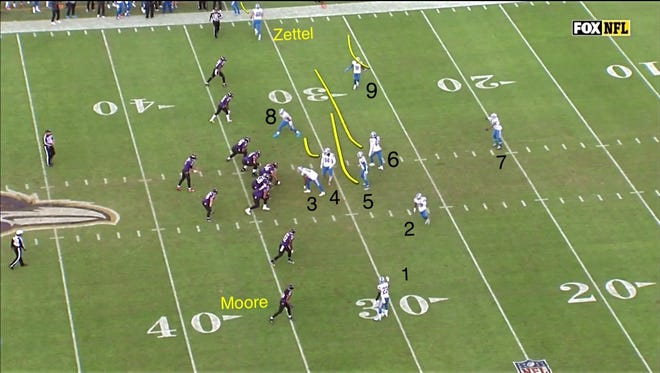Play from Lions vs. Ravens game on Sunday, Dec. 3, 2017.