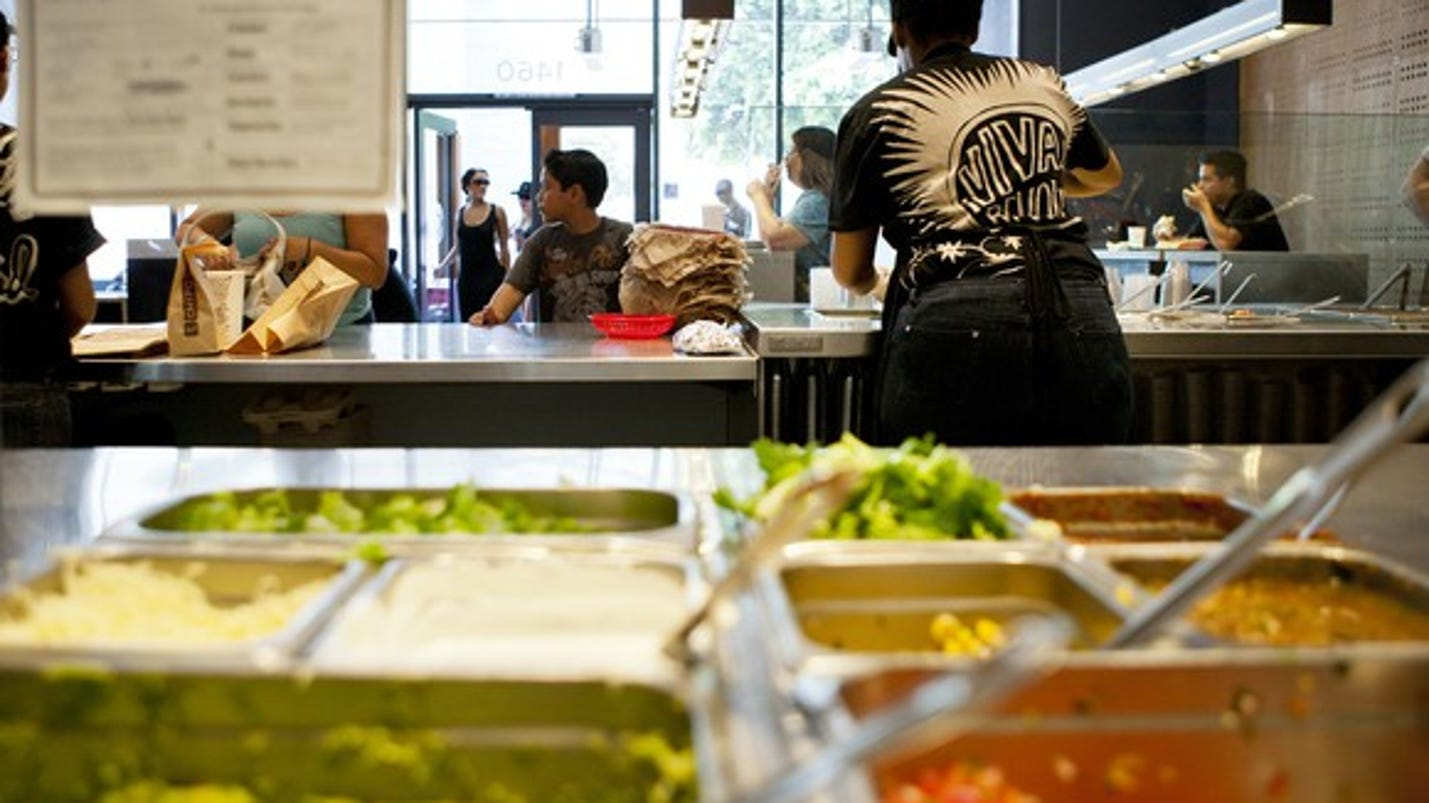 chipotle mexican grill evaluation Chipotle mexican grill's promising vision for earnings in the future has  of  chipotle mexican grill's margins so investors can evaluate the.