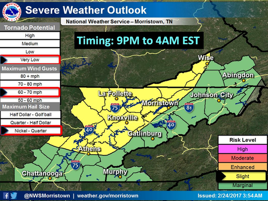 Friday forecast: Severe weather possible late