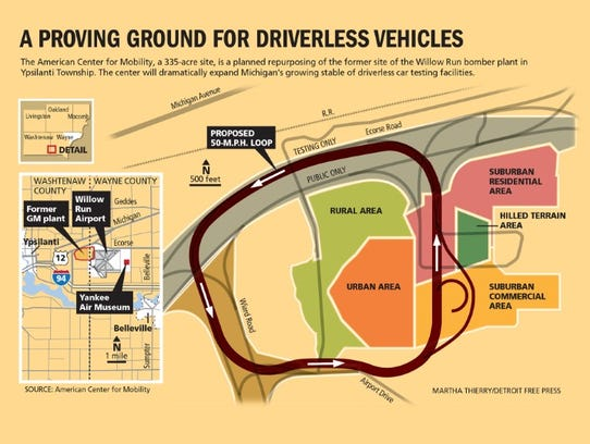 A proving ground for driverless vehicles.