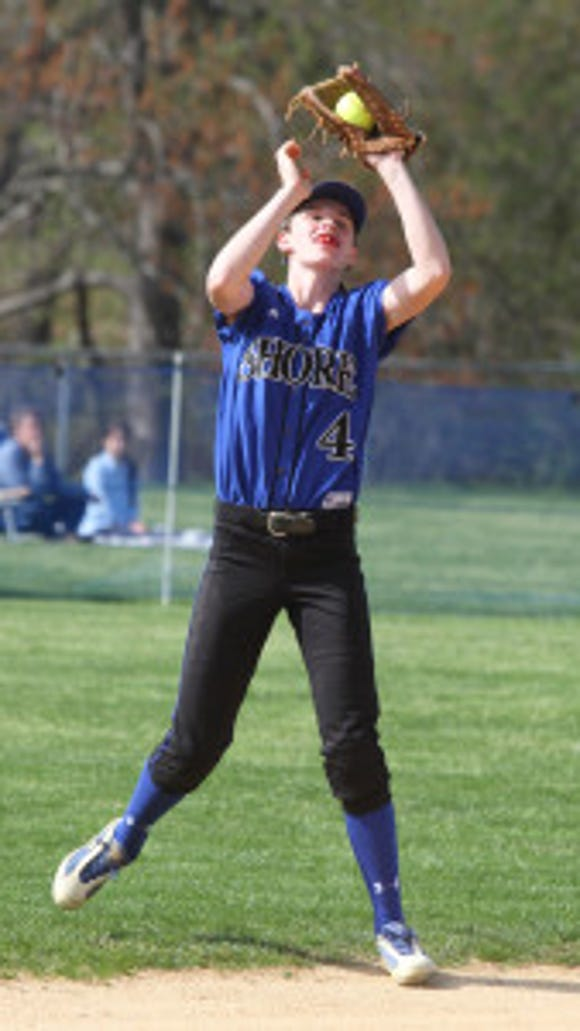 Shore shortstop Lauren Shirley