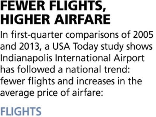 INI-airports-flights-airfares