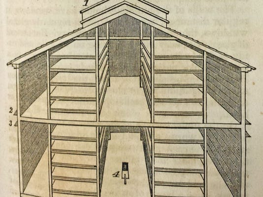 Plan for a building in which to raise silkworms. From A Treatise on the Mulberry Tree and Silkworm and on the Manufacture and Production of Silk, 1839. Courtesy of York County Heritage Trust Library/Archives.