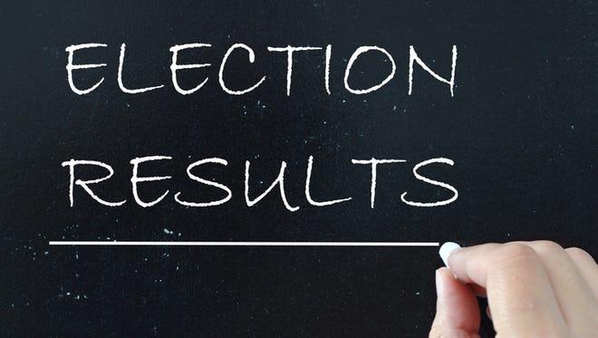 Election results handwritten on a chalkboard
