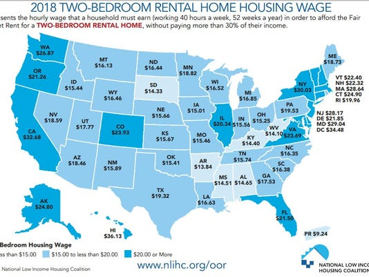 national-low-income-housing-coalition
