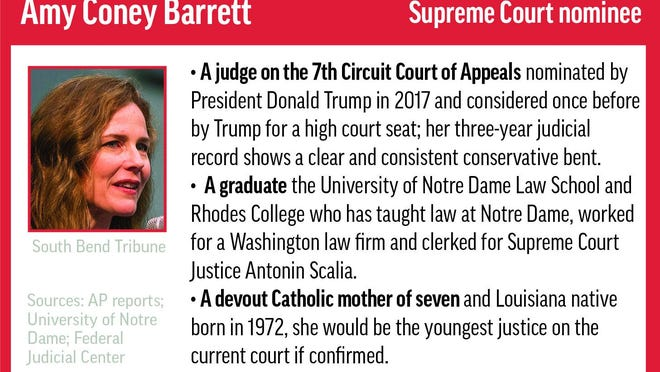 Graphic profiles Supreme Court nominee Amy Coney Barrett;