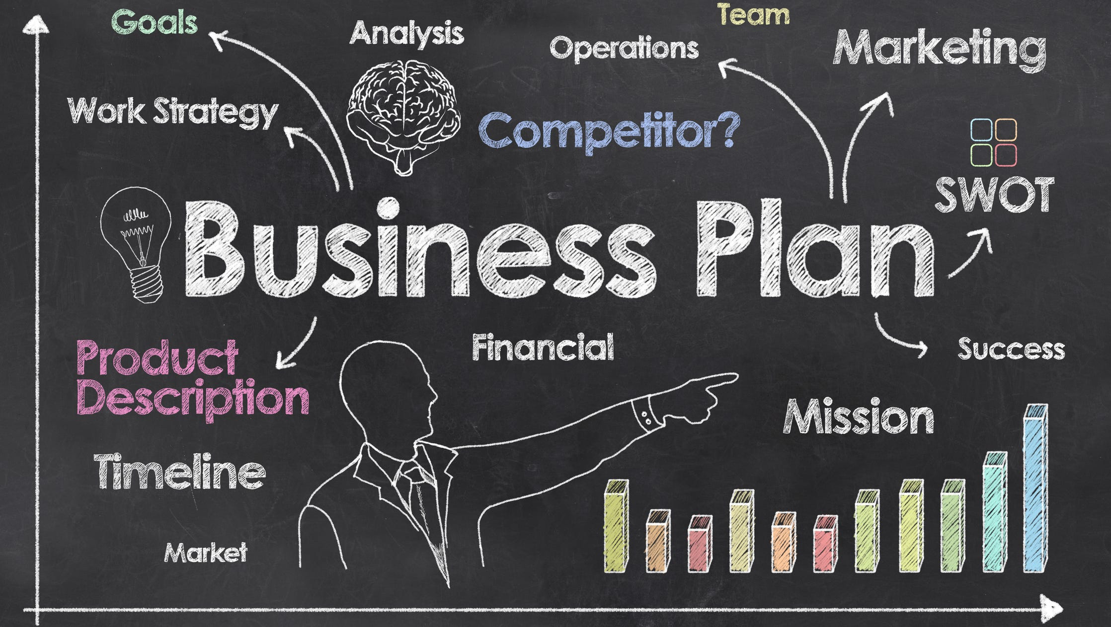 5 things that can make your business plan fail — and how to avoid them