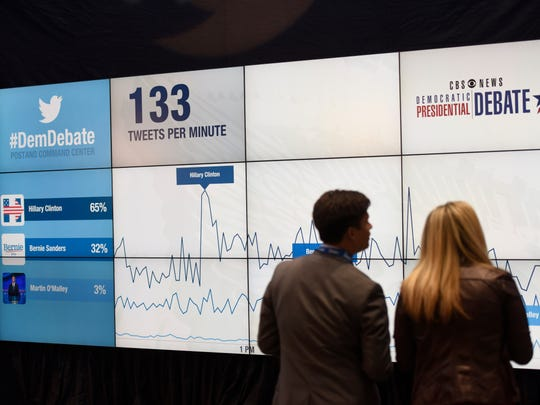 A large digital twitter trending screen in the Spin Room hours before CBS News would host Hillary Clinton, Bernie Sanders, and Martin O'Malley for the second in a series of Democratic presidential primary debates at Drake University on Saturday, Nov. 14, 2015.