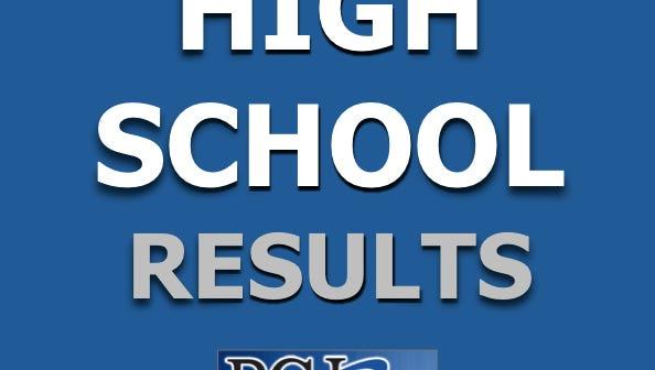 High school results