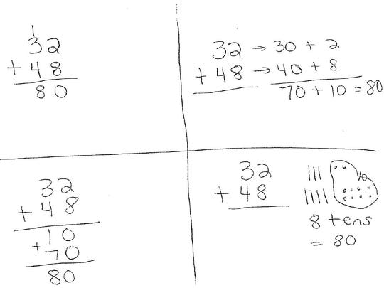 Some demonstrations of how the new math works.
