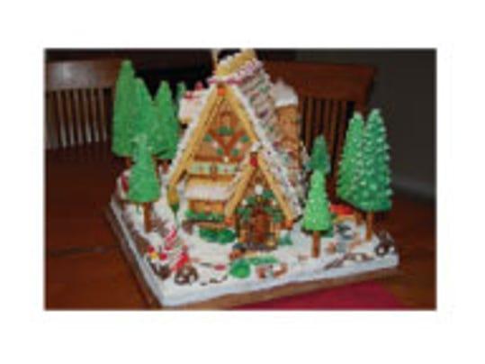 cnt PCA gingerbread