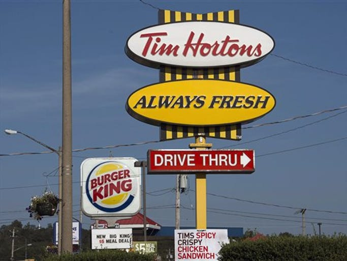 A Burger King sign and a Tim Hortons sign are displayed in Lower Sackville, Nova Scotia, Monday, Aug. 25, 2014. Burger King is in talks to buy Tim Hortons in hopes of creating a new, publicly traded company with its headquarters in Canada. Burger King says it struck a deal to buy Tim Hortons Inc. for about $11 billion, a move that would give the fast-food company a stronger foothold in the coffee and breakfast market. The corporate headquarters of the new company will be in Canada, which stands to help lower Burger King's taxes. Warren Buffett's Berkshire Hathaway is helping finance the deal, but the companies said his company will not play a role in managing the business.