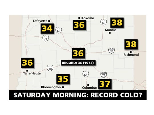 Possible Saturday morning temps