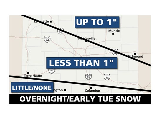 Tonight's snow forecast