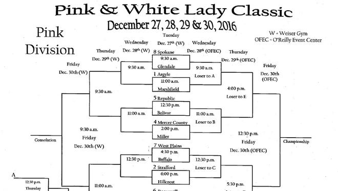 The Pink Division bracket of the 2016 Pink and White Lady Classic.
