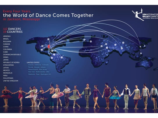 Dancers travel to Jackson from across the world every