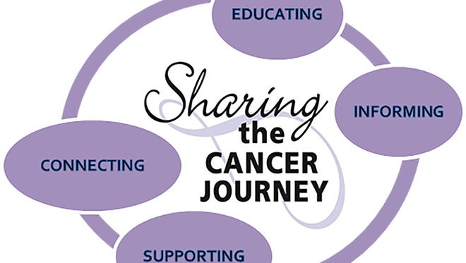 Sharing the Cancer Journey