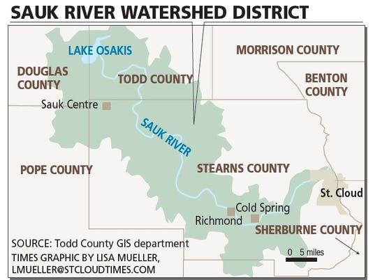 Sauk River Watershed District