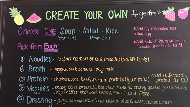The make your own menu at new Plum House Cafe