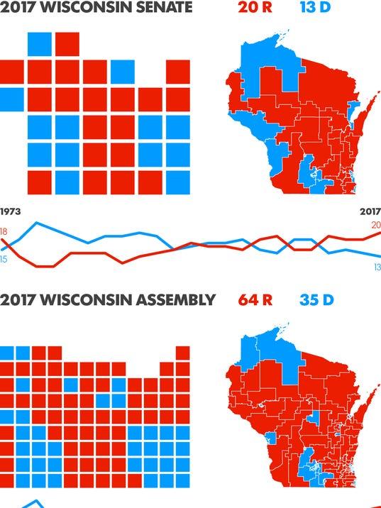 636179137638385028-new-wi-legislature-01.jpg