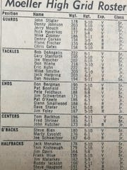 Moeller's 1965 roster for a team that finished 10-0.