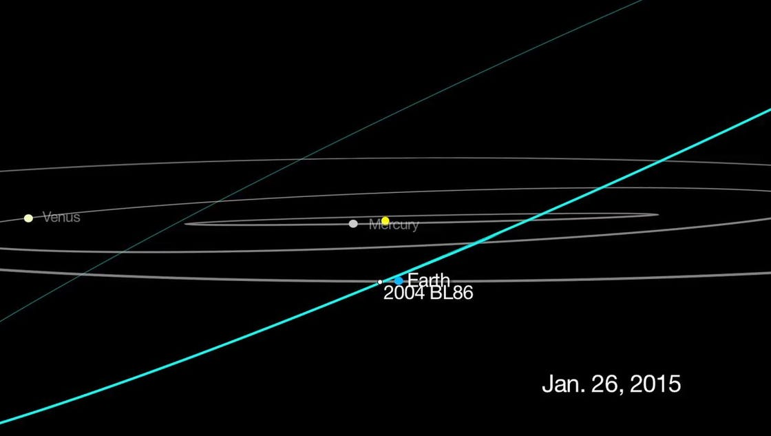 visible asteroid today - photo #3