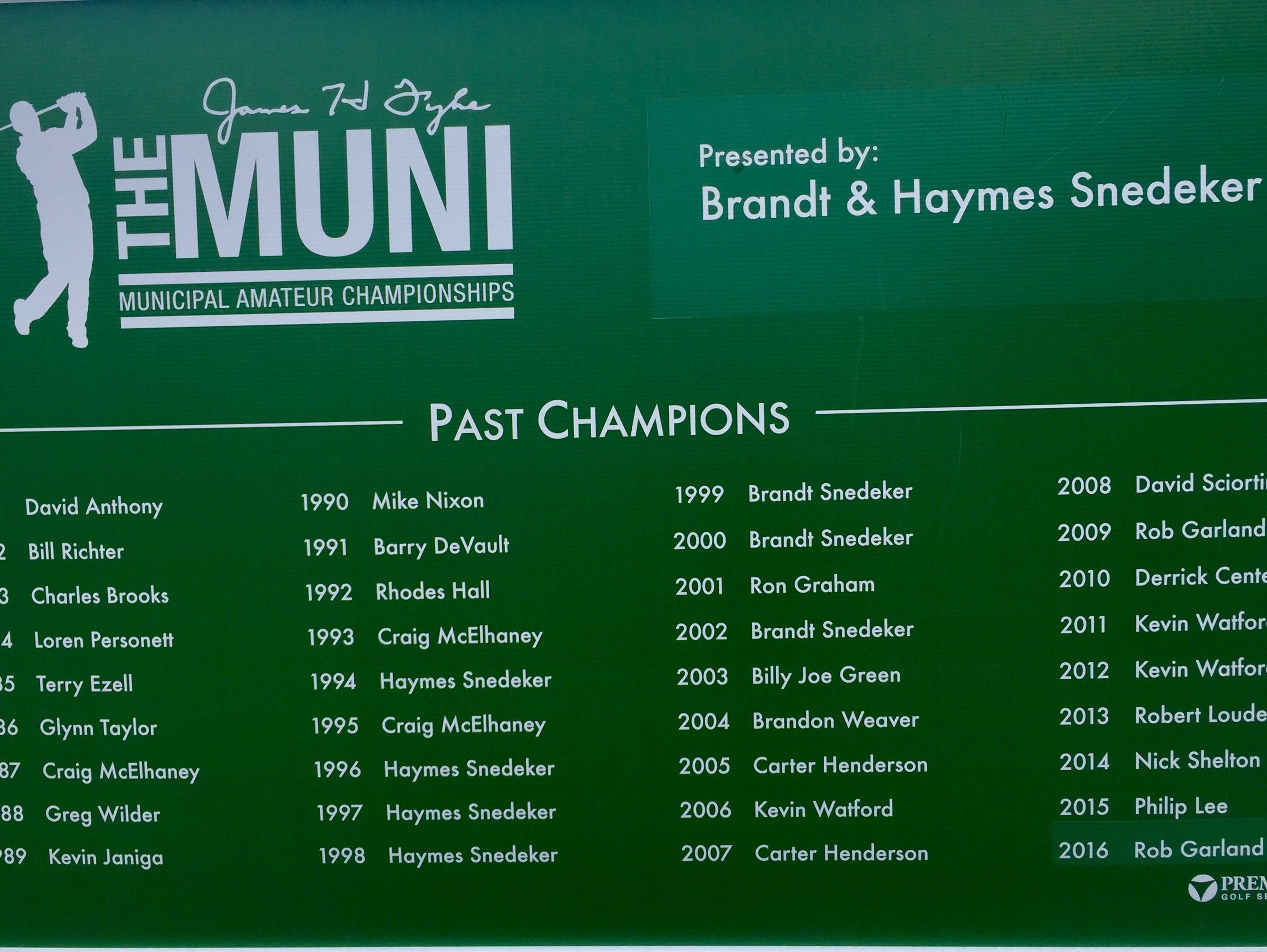 Past champions of the James H. Fyke Municipal Amateur Championship.