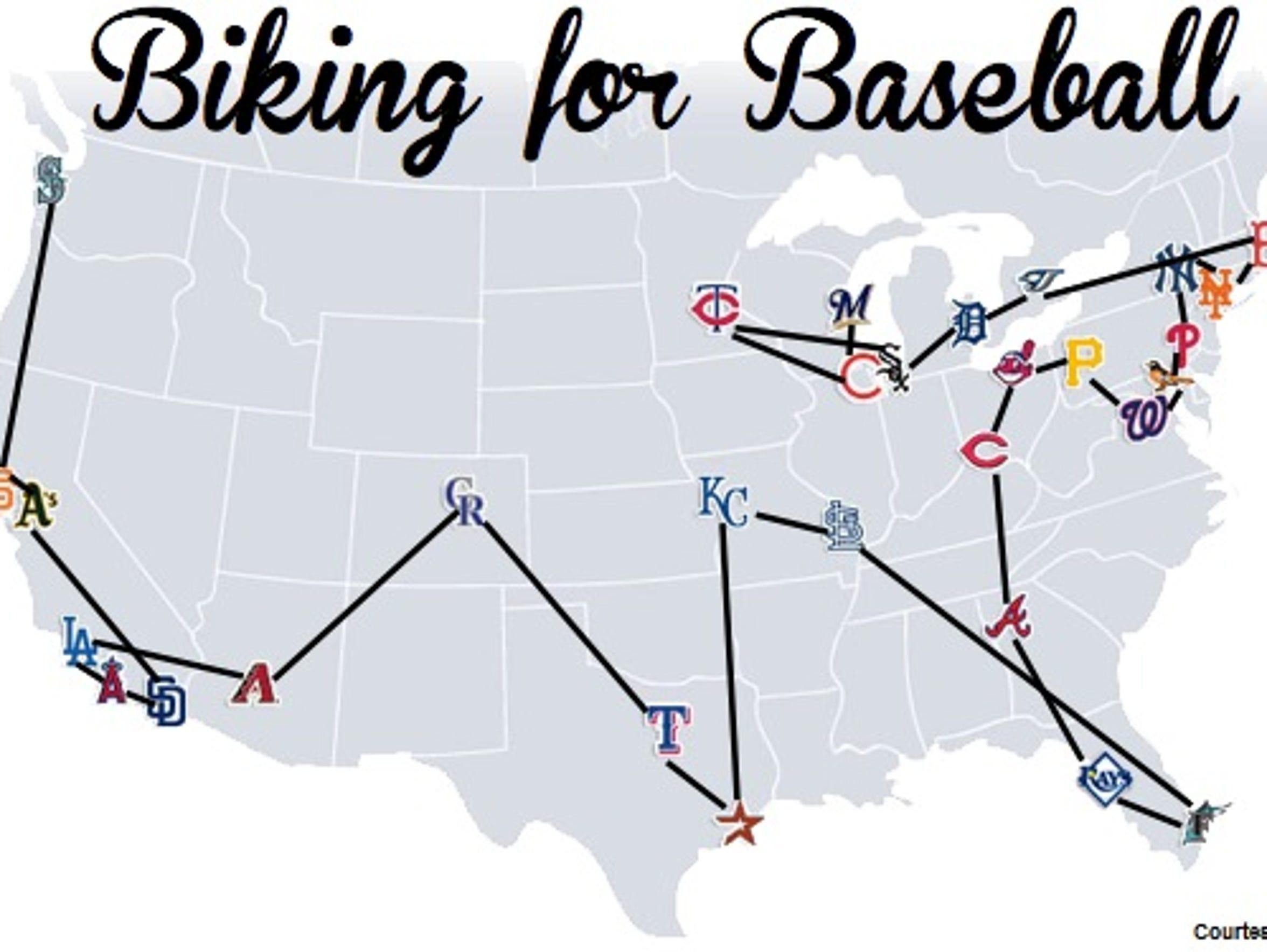 This map shows Matt Stoltz's Biking for Baseball route.