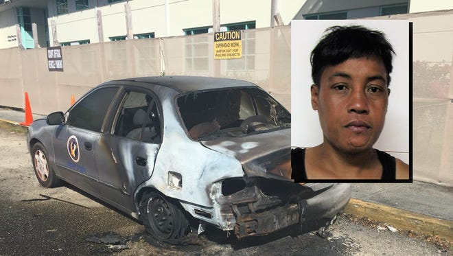 China Papa, inset, was arrested in the arson of an official Judiciary of Guam car parked in front of the Hagåtña courthouse.