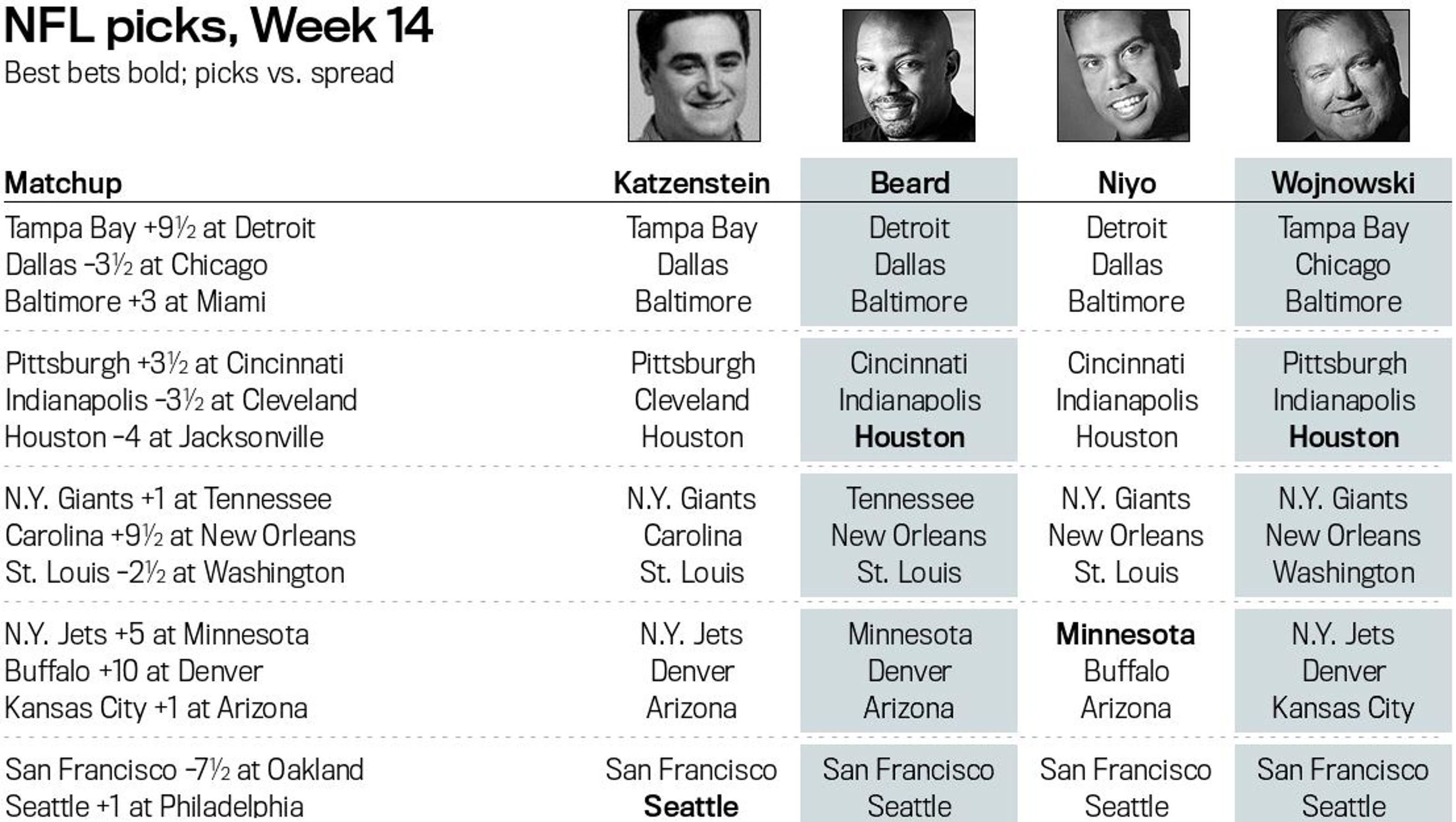 Week 14 NFL picks, predictions
