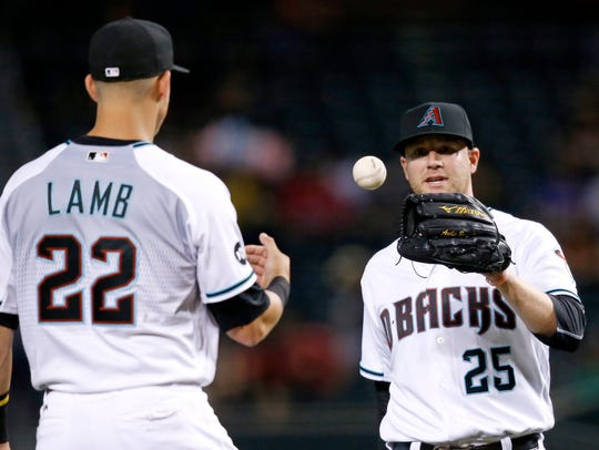 Archie Bradley gets the baseball back from Jake Lamb