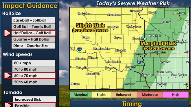 This National Weather Service graphic shows the chance of severe weather Tuesday.