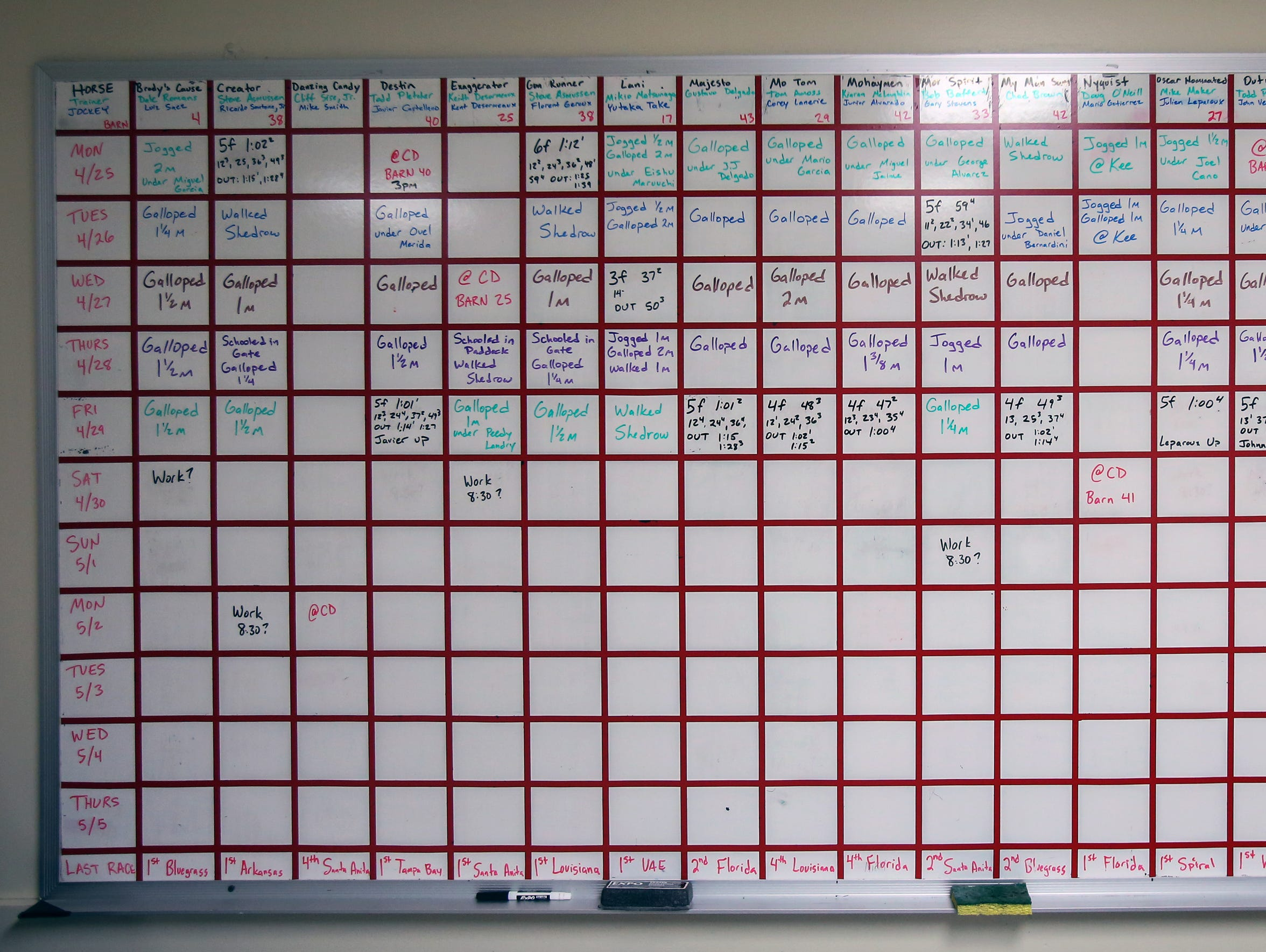 The big board, as maintained by Chris Tingley.