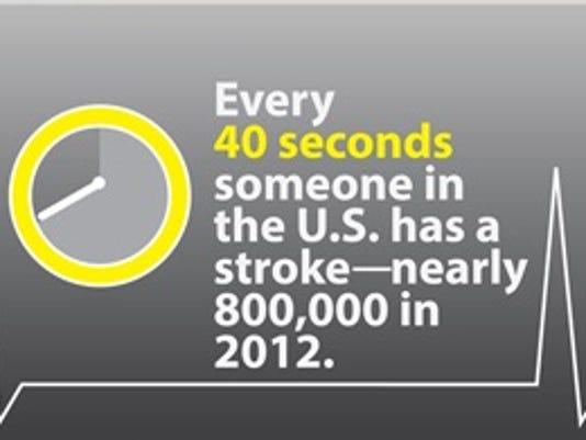 stroke graphic.jpg