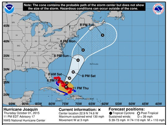 Sample of new storm track map