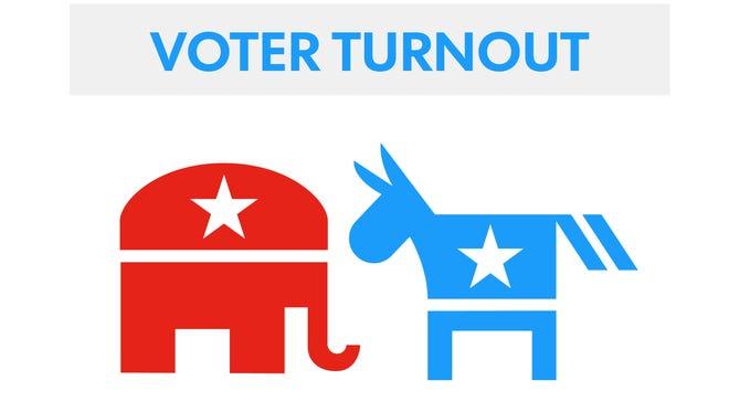 Midterm elections' turnout