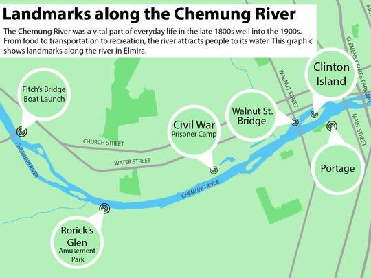 Landmarks along the Chemung River.