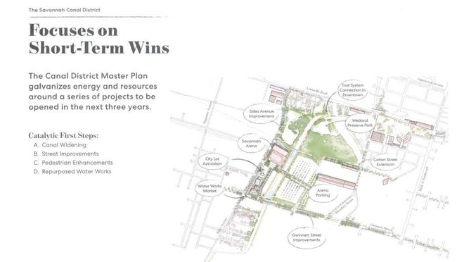 An image from Savannah's updated Canal District master plan, presented to City Council in April. The Chatham County - Savannah Metropolitan Planning Commission is reviewing the Master Plan and has created a public survey along with several forums for the public to learn more about the plan and submit feedback.