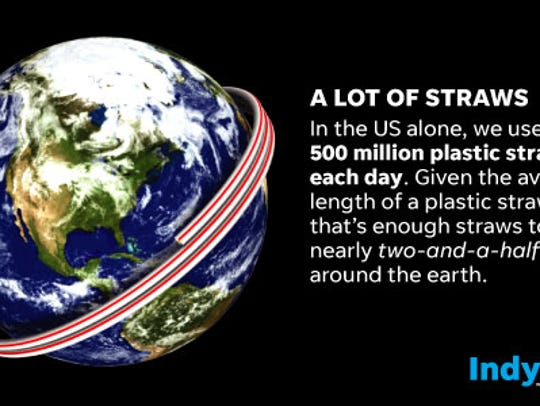 In the US alone, we use 500 million plastic straws.