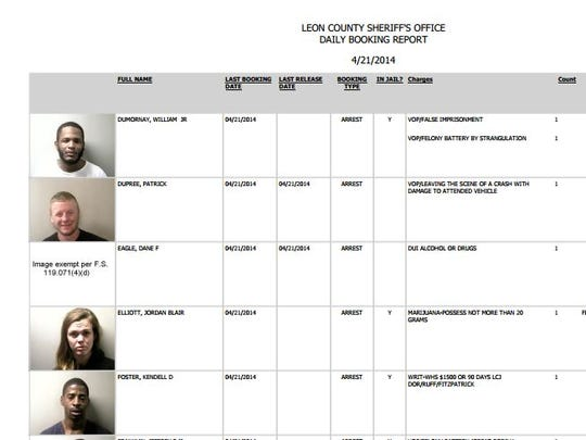 Screenshot of the booking report from the Leon County Sheriff's Office. Following the arrest, LCSO said Eagle's mugshot is exempt from public record, but released it around 3:30 p.m. Tuesday.