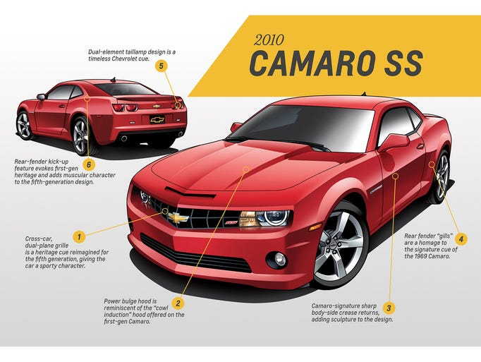 Chevy 3 6l Engine Diagram also 47 Cars From The  plete Fast And Furious Franchise together with Showthread further 2016 Chevy Malibu Ss Redesign Changes Price as well Corvette Tuning. on 2000 chevy camaro ss horsepower