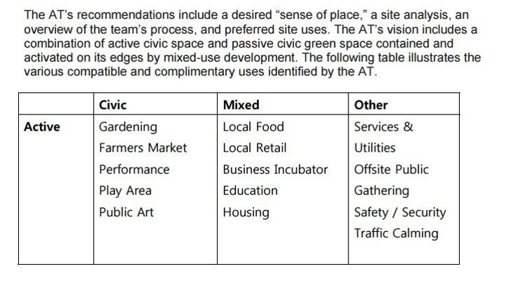 """Key recommendations for city-owned property on Haywood Street include a park and """"active"""" uses, such as retail, housing and a business incubator."""