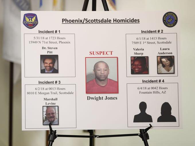 A board is shown linking Dwight Jones to six victims