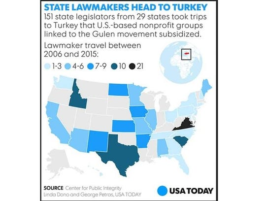 A chart shows the number of state legislators who took