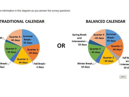 Calendar Knox County Schools