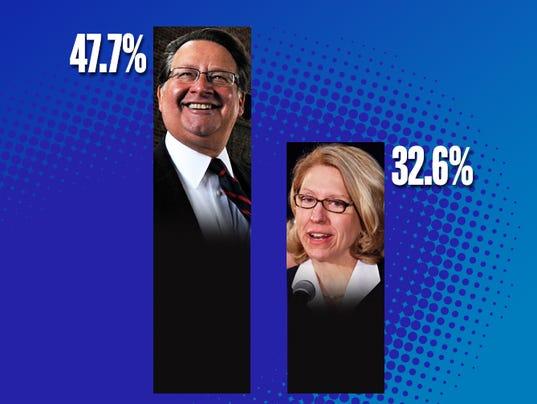 Iconic_senate_poll.jpg