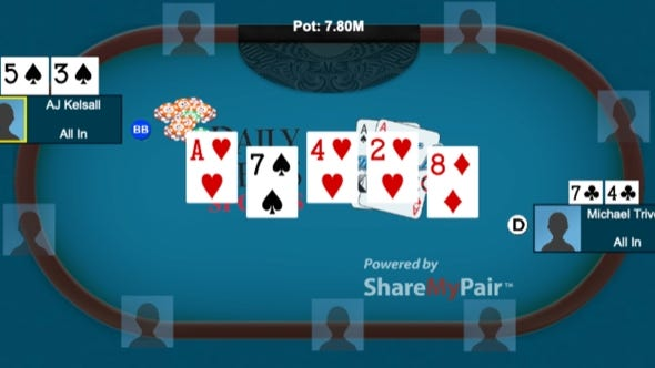 The hand that helped AJ Kelsall win the 2020 Global Casino Championship and a WSOP bracelet in September.