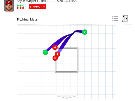 Opinion: Bryce Harper's antics show why MLB needs an automated strike zone