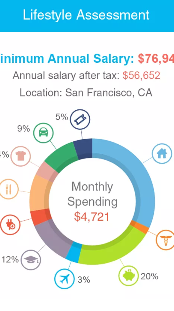 Personalized salary report (Photo courtesy of PathSource)